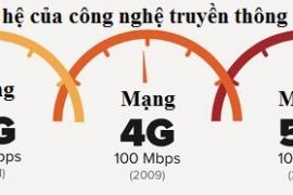 Các nhà mạng Việt Nam đã sẵn sàng thử nghiệm mạng 5G trong năm 2019